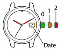 how to adjust the watches